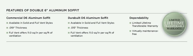 Commercial Double 6 Vented Aluminum Soffit Premium